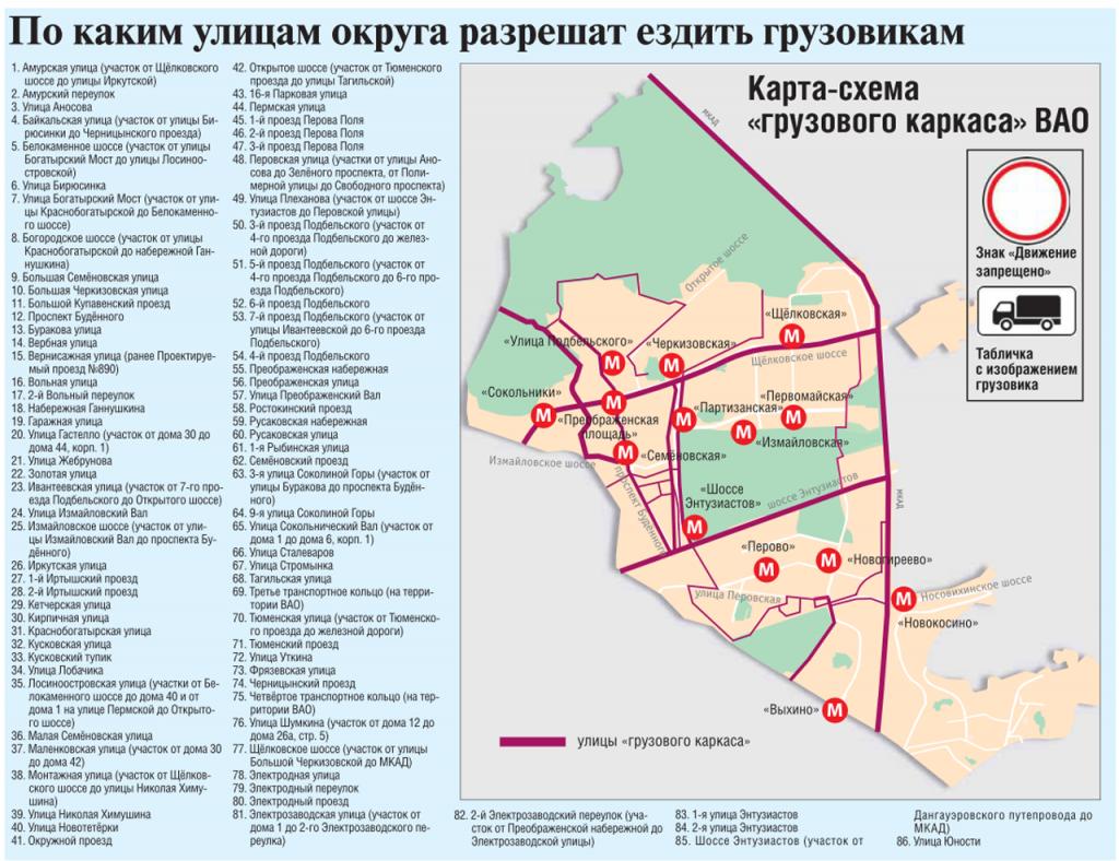 Схема транспортного каркаса москвы